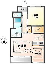 国府津駅 7.1万円