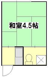 日暮里駅 3.8万円