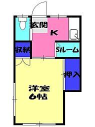 津田沼駅 3.6万円