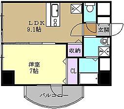 千種駅 8.6万円