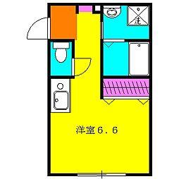 大岡山駅 7.9万円