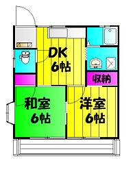川島駅 4.2万円