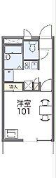 北上尾駅 3.7万円