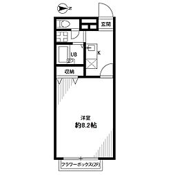 京王堀之内駅 3.6万円