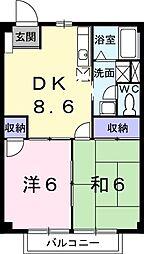 潮来駅 4.0万円