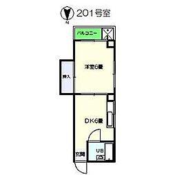 菊川駅 6.6万円