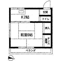 小岩駅 2.8万円