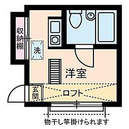 武蔵関駅 3.8万円