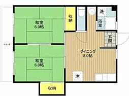 船堀駅 7.3万円