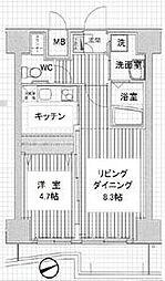 日暮里駅 11.6万円