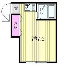 妙蓮寺駅 3.4万円