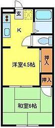 下館二高前駅 3.5万円