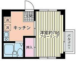 上星川駅 3.6万円