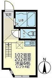 南武線 小田栄駅 徒歩9分
