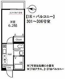 横浜線 大口駅 徒歩4分