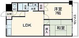 静岡駅 6.5万円