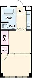 王子駅 8.1万円