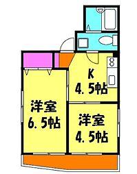志村坂上駅 8.0万円