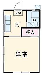 宇都宮駅 2.0万円