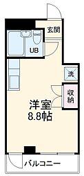 下総中山駅 4.7万円