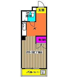 実籾駅 3.4万円