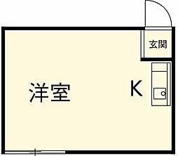 中央線 吉祥寺駅 徒歩12分