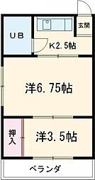 小岩駅 5.3万円