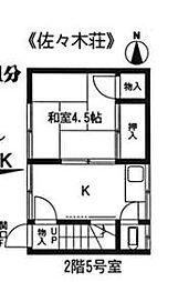 王子神谷駅 3.6万円