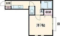 奥沢駅 7.8万円