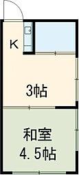 池尻大橋駅 3.8万円