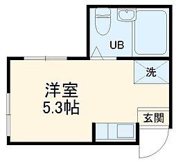 大倉山駅 3.6万円