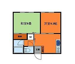 大岡山駅 9.0万円