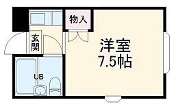 北千里駅 2.8万円