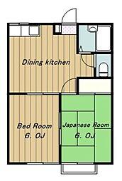 東京都府中市四谷4丁目の賃貸アパートの間取り