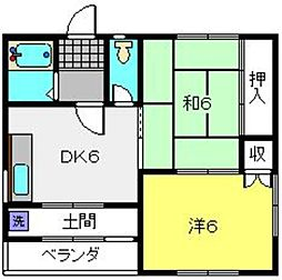 神奈川県横浜市神奈川区菅田町の賃貸アパートの間取り