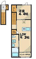 JR南武線 稲城長沼駅 徒歩10分の賃貸アパート 2階1LDKの間取り