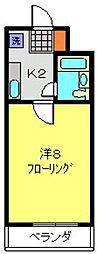 NAKANIWAYAビルディング[207号室]の間取り
