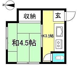 祖師ヶ谷大蔵駅 2.7万円
