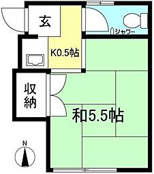 井の頭公園駅 3.2万円