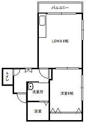 北海道札幌市白石区東札幌六条6丁目の賃貸マンションの間取り
