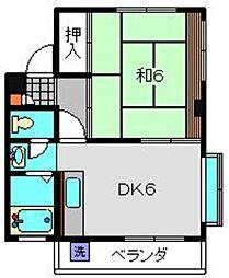 神奈川県横浜市南区六ツ川3丁目の賃貸マンションの間取り