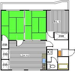 エメラルドマンション箱崎 2階3LDKの間取り
