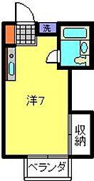 神奈川県横浜市港北区綱島西3丁目の賃貸アパートの間取り