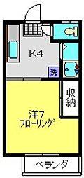 メイゾン岩村[201号室]の間取り