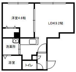 ソフィアステージ札幌白石[3階]の間取り