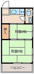 神流アパート[201号室]の間取り