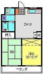 ヴィラコートF・K[303号室]の間取り
