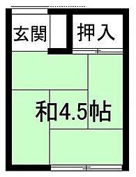 代田橋駅 2.7万円