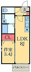 JR京葉線 蘇我駅 徒歩7分の賃貸アパート 2階1LDKの間取り