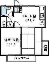 神奈川県川崎市宮前区馬絹4丁目の賃貸アパートの間取り